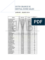 South Orange NJ Home Sales Prices