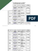 Daftar Nama Konsultan SP-1