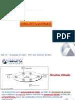 Aula 09 - Circuitos Virtuais, X.25, Frame Relay