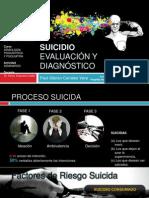Suicidio Evaluación y Diagnóstico