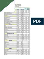 Lista de Precios 2014 Oficial