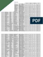 padrón 2013