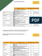 List of PQ Male Condoms Factories