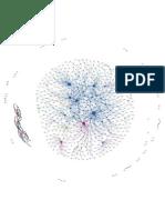 Correlazioni tra gli utenti che twittano di non profit