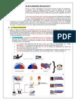 CHAP 1 - 11 - B - Les Formes de La Séparation Des Pouvoirs (Cours Ter Sc.po) (2012-2013)