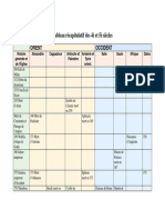 IN027 Tableau chronologique des 4e et 5e siècles patristiques.pdf
