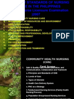 Competency Standards of Nursing Practice in the Philippines