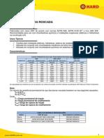 Barra Roscada (1)