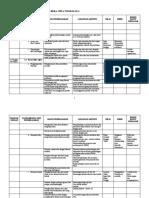 Rancangan Pengajaran Reka Cipta Tingkatan 4