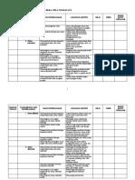 Rancangan Pengajaran Reka Cipta Tingkatan 5