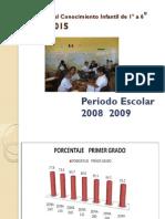 Resultados de la evaluación de Sector