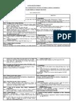 Cronograma2011-1er Sociología Del Trabajo UBA