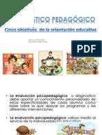 2.- Cinco Objetivos de La Orientacion Educativa