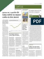 BVL Sufrió Mayor Caída en Dos Meses_Gestión 14-05-2014