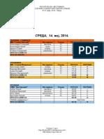 58. ФЕСТИВАЛ - резултати 14. мај, 2014