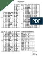 Uts_Gsl13-14 Landscape PBI USD