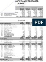 2015 BOF Proposed Budget