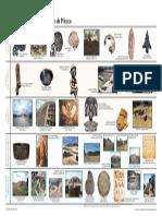 Cronología prehispánica del Estado de México.pdf