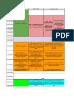 CronogramConferenciasCSPC2013