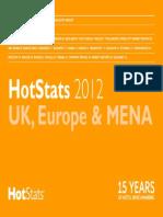 Hotel Stats 2012