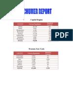 Schumer Report