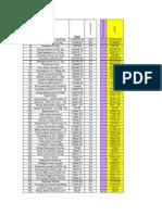 Pareto dynamique et automatique (macro) V2003+2007 V2-1