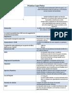 Practica Capa Física_solución.pdf