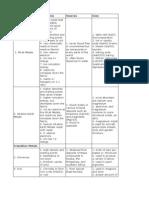Chapter 6 Element Chart (doc)