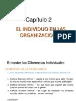El Individuo en Las Organizaciones