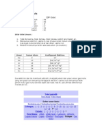 Unsur Pada Tabel Periodik