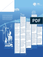 Wind Energy Myths