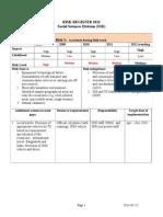Risk Register SSD 2011 - 2012