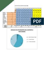 EXISTENCIA DE CENTROS EDUCATIVOS EN EL DISTRITO 8.docx