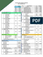 Daftar Harga Wardah Per Okt 2013