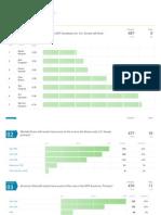 '2014 Primary Election Predicti' Survey Results _ Polldaddy