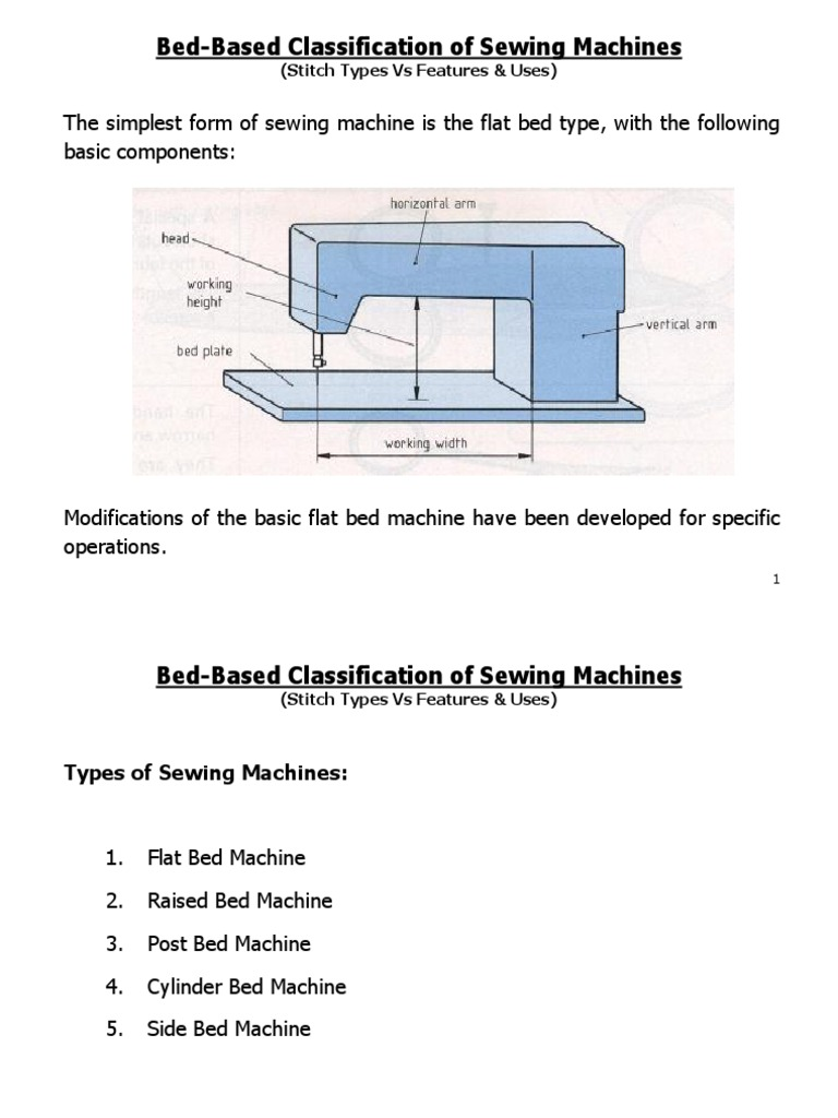 L 15 Bed Based Classification Of Sewing Machines Sewing Machine Sewing Free 30 Day Trial Scribd