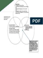 reading circles pdf