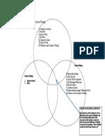 writing circles pdf