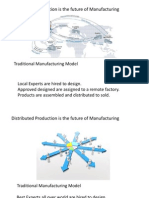 Distributed Production system