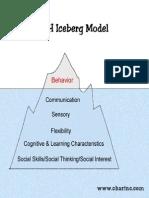 TEACCH Iceberg Model
