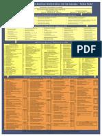 TABLAS SCAT.pdf
