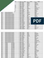 Padrón Electoral Pasco 2014