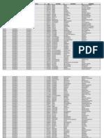 Padron Electoral Piura 2014