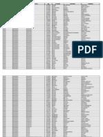 Padrón Electoral Puno 2014