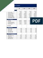 Ratio Analysis.xls