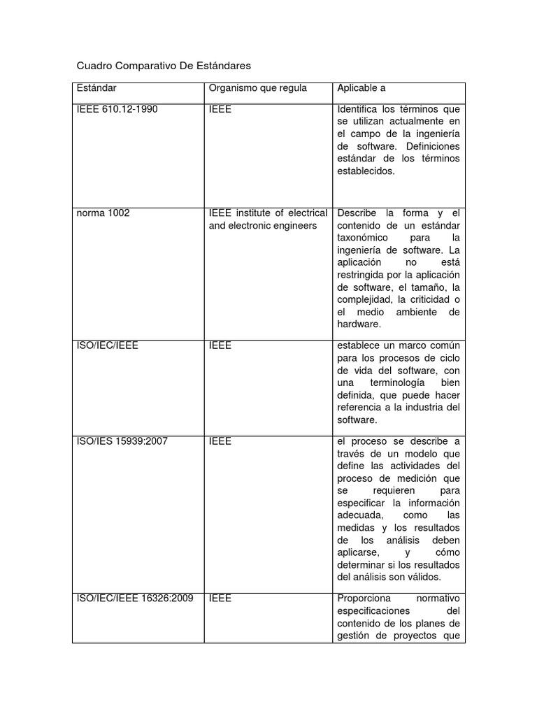 Contemporáneo Tamaños Estándar De Marcos De Cuadros Imagen - Ideas ...
