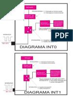 diagrama_INT0_INT1