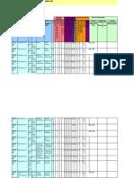 Matriz de Identificación y Evaluación de Aspectos Ambientales