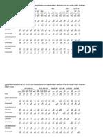 Arizona Republican Primary Survey Crosstabs 051514 RELEASE[1]