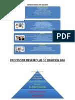 Proyecto Bim Conceptos de Implementacion